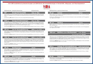 Fuhrpark: Abkürzungen nach VBA